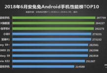 classifica smartphone antutu