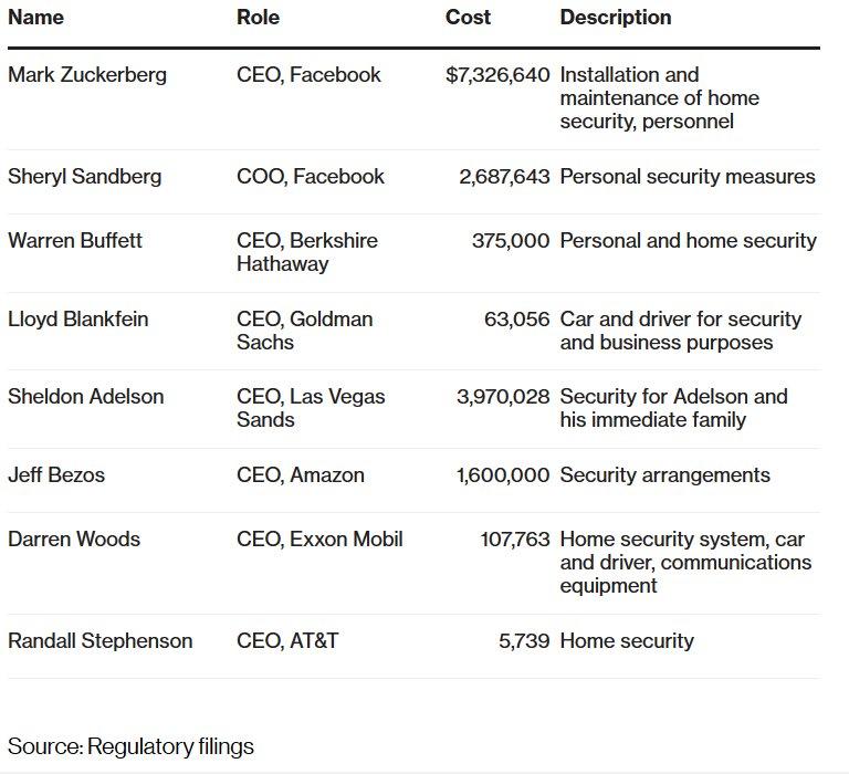 mark zuckerberg facebook sicurezza