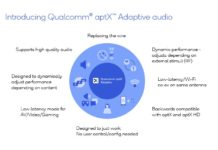 Qualcomm aptX Adaptive